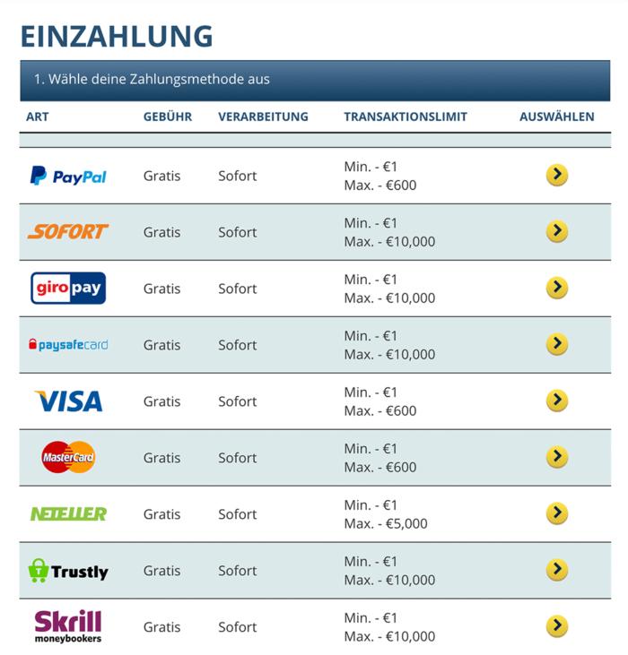 Paysafe Karte Kaufen.Paysafecard Online Casinos 2017